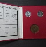 España - Cartera III Exposición Nacional de Numismática